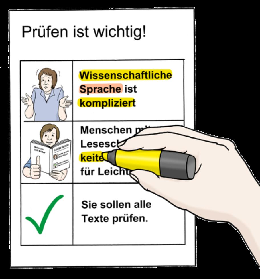 Checkliste der Aufgaben um gut in Leichte Sprache zu übersetzen.